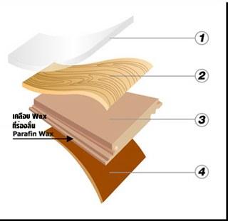 ความหนา 8 มม. – กว้าง 193 x 1,212 mm. จำนวน 8แผ่น/กล่อง ความหนา 12มม. – กว้าง 140 x 1,210mm. (V-Groove) จำนวน 10แผ่น/กล่อง – กว้าง 193 X 1,212mm. จำนวน 6แผ่น/กล่อง